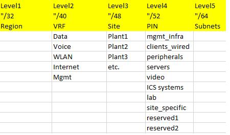 ipv6_add_plan_sample1