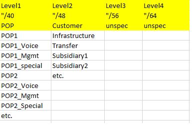 ipv6_add_plan_sample3