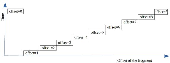 suricata_offsets_smaller2
