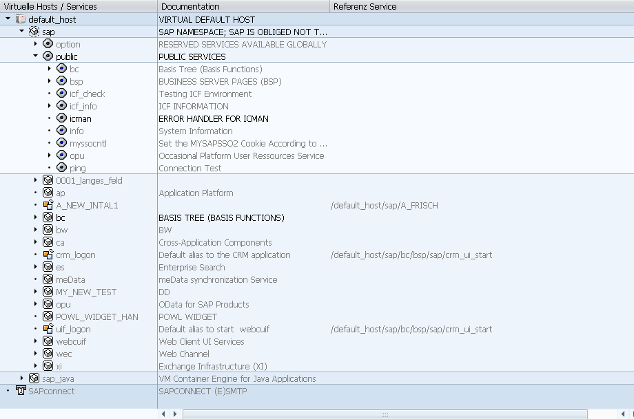 Some infos about SAP Security Note 2258786 – Insinuator net